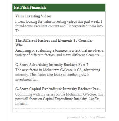 Fat Pitch Financials RSS Widget