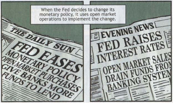 When the Fed decides to change its monetary policy, it uses open market operations to implement the change. Fed eases monetary policy; open market purchases give banks more funds to lend. Fed raises interest rates.